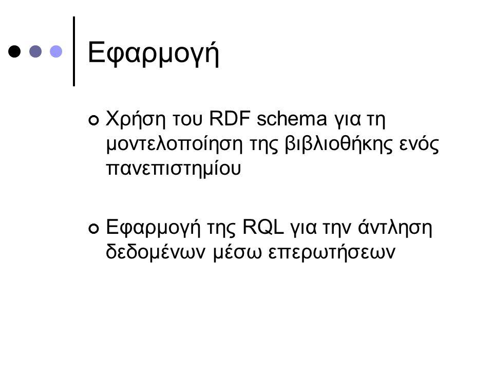 Περιορισμοί Περιορισμός πληθικότητας: Με το RDF schema δεν έχουμε τη δυνατότητα να θέσουμε περιορισμούς πληθικότητας.