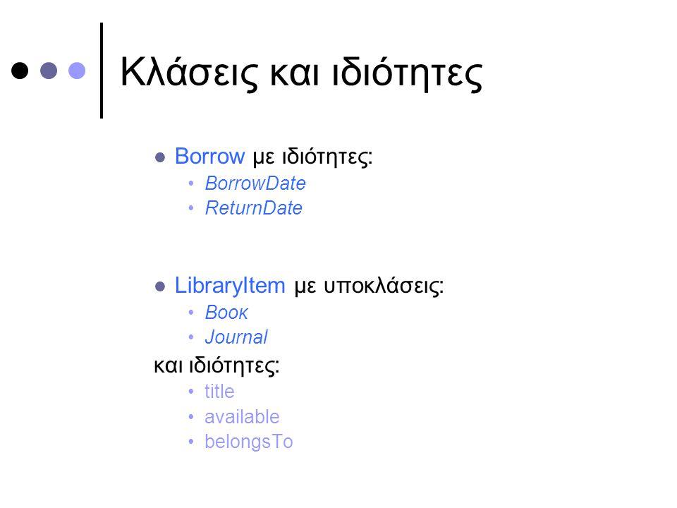 Κλάσεις και ιδιότητες Borrow με ιδιότητες: BorrowDate ReturnDate LibraryItem με υποκλάσεις: Βοοκ Journal και ιδιότητες: title available belongsTo