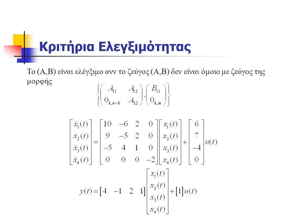 Κριτήρια Ελεγξιμότητας Το (Α,Β) είναι ελέγξιμο ανν το ζεύγος (Α,Β) δεν είναι όμοιο με ζεύγος της μορφής