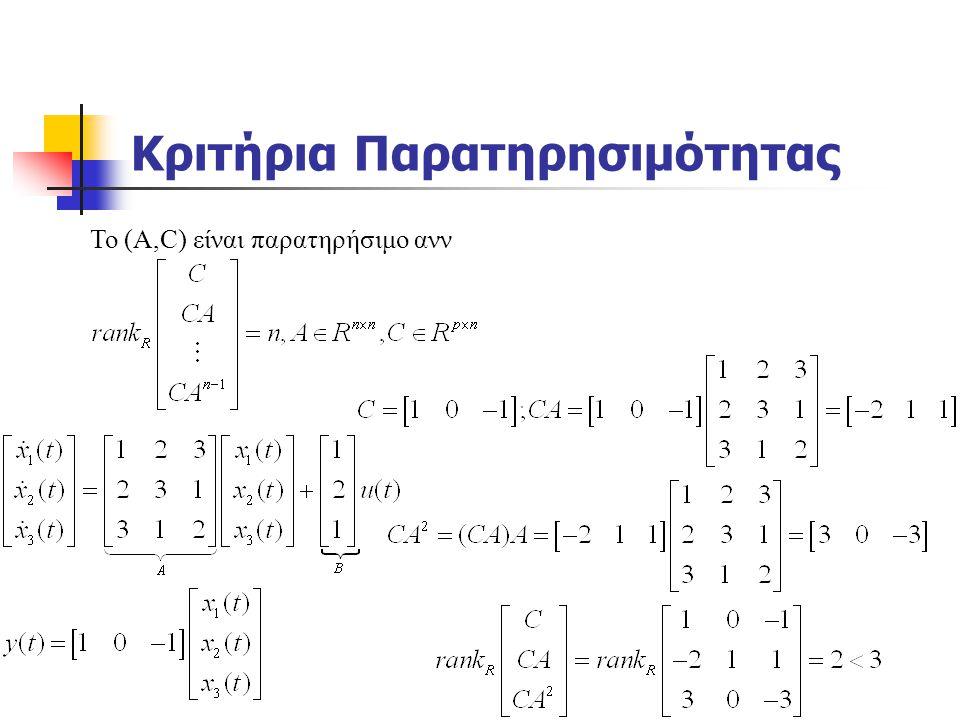 Κριτήρια Παρατηρησιμότητας Το (Α,C) είναι παρατηρήσιμο ανν