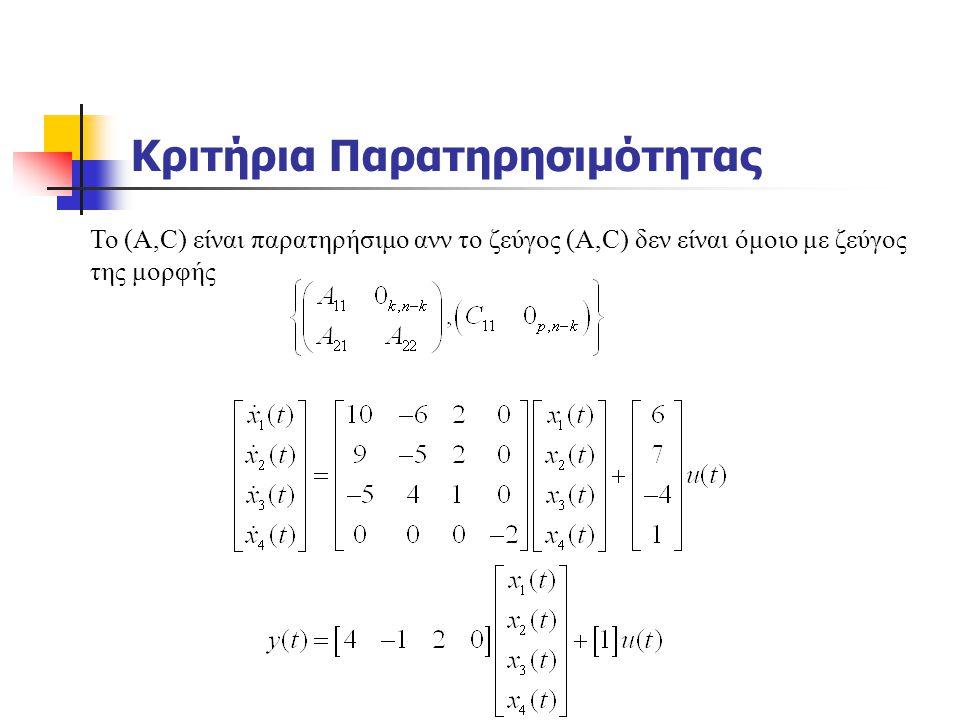 Κριτήρια Παρατηρησιμότητας Το (Α,C) είναι παρατηρήσιμο ανν το ζεύγος (Α,C) δεν είναι όμοιο με ζεύγος της μορφής