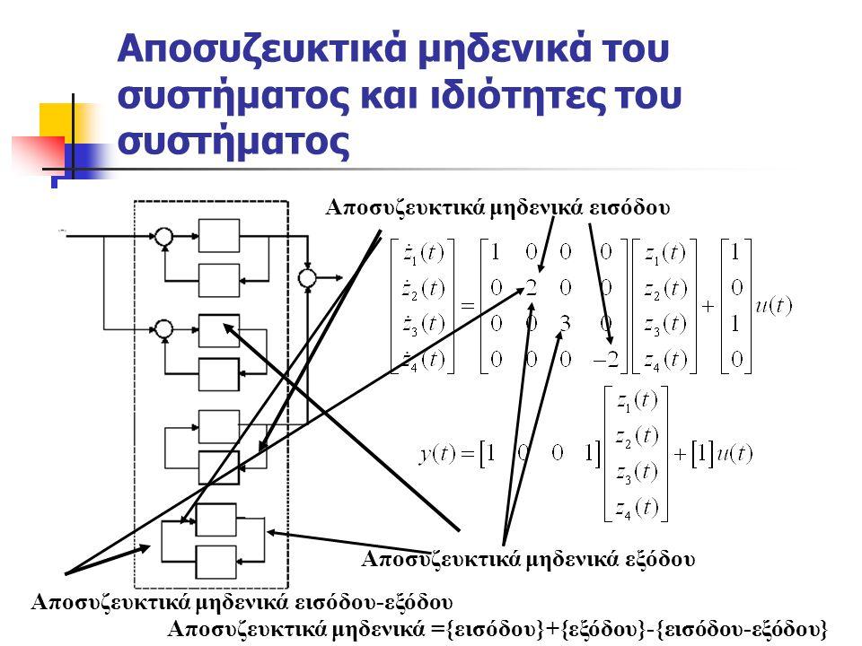 Αποσυζευκτικά μηδενικά του συστήματος και ιδιότητες του συστήματος Αποσυζευκτικά μηδενικά εισόδου Αποσυζευκτικά μηδενικά εξόδου Αποσυζευκτικά μηδενικά