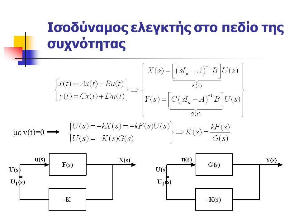 Ισοδύναμος ελεγκτής στο πεδίο της συχνότητας με v(t)=0
