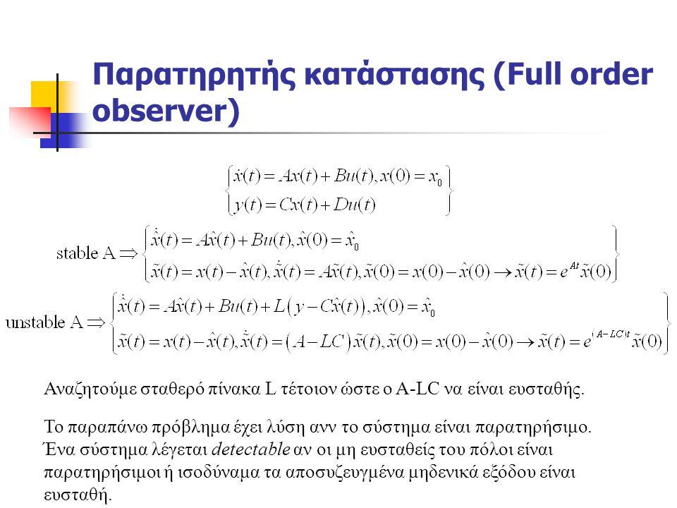 Παρατηρητής κατάστασης (Full order observer) Αναζητούμε σταθερό πίνακα L τέτοιον ώστε ο A-LC να είναι ευσταθής. Το παραπάνω πρόβλημα έχει λύση ανν το