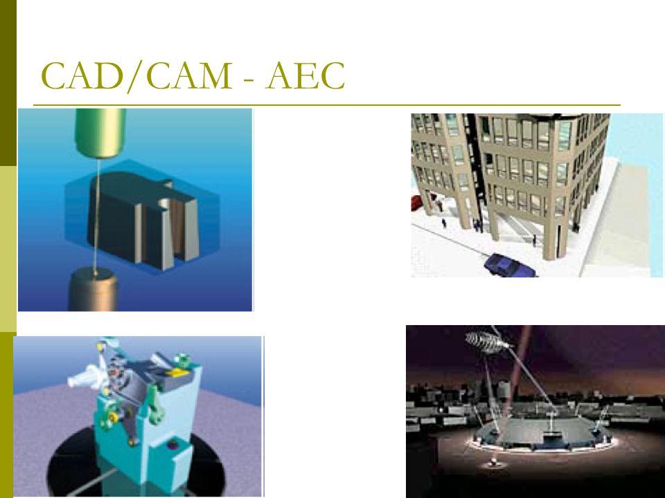 CAD/CAM - AEC