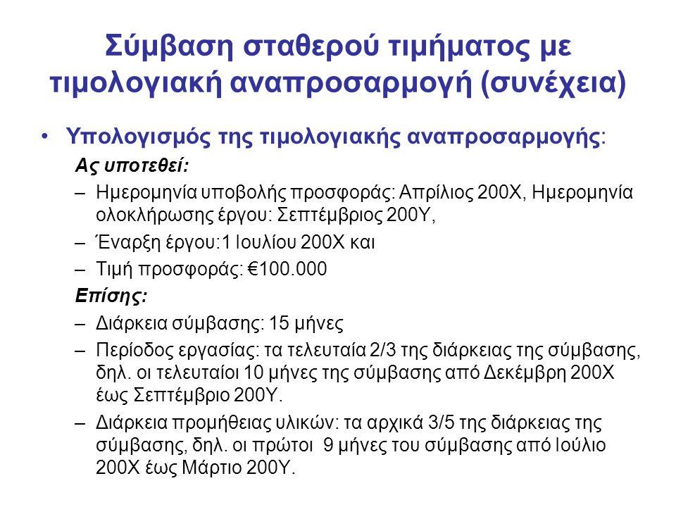 Σύμβαση σταθερού τιμήματος με τιμολογιακή αναπροσαρμογή (συνέχεια) Υπολογισμός της τιμολογιακής αναπροσαρμογής: Ας υποτεθεί: –Ημερομηνία υποβολής προσφοράς: Απρίλιος 200Χ, Ημερομηνία ολοκλήρωσης έργου: Σεπτέμβριος 200Υ, –Έναρξη έργου:1 Ιουλίου 200Χ και –Τιμή προσφοράς: €100.000 Επίσης: –Διάρκεια σύμβασης: 15 μήνες –Περίοδος εργασίας: τα τελευταία 2/3 της διάρκειας της σύμβασης, δηλ.