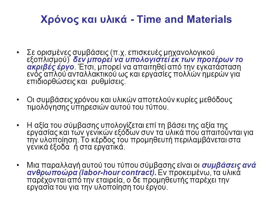 Χρόνος και υλικά - Time and Materials Σε ορισμένες συμβάσεις (π.χ.