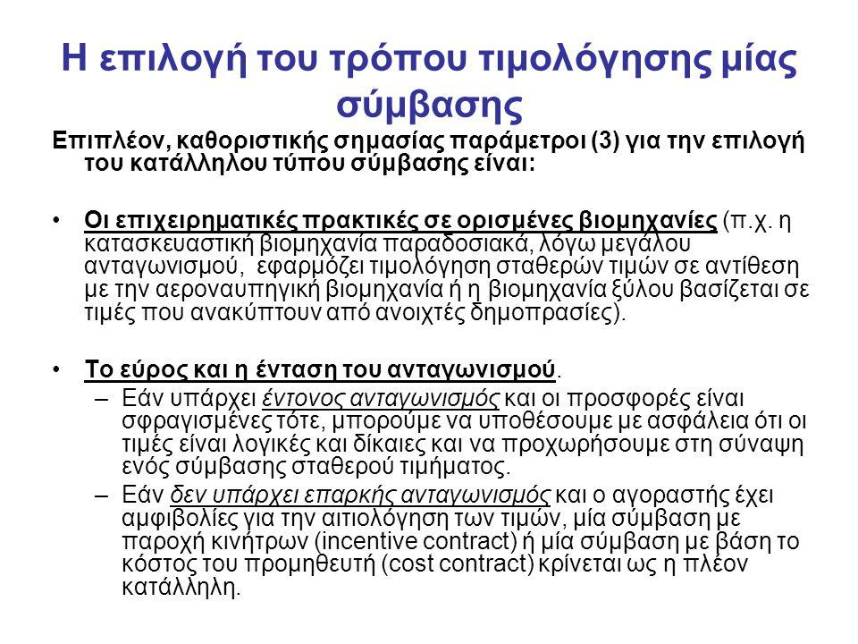 Η επιλογή του τρόπου τιμολόγησης μίας σύμβασης Επιπλέον, καθοριστικής σημασίας παράμετροι (3) για την επιλογή του κατάλληλου τύπου σύμβασης είναι: Οι επιχειρηματικές πρακτικές σε ορισμένες βιομηχανίες (π.χ.