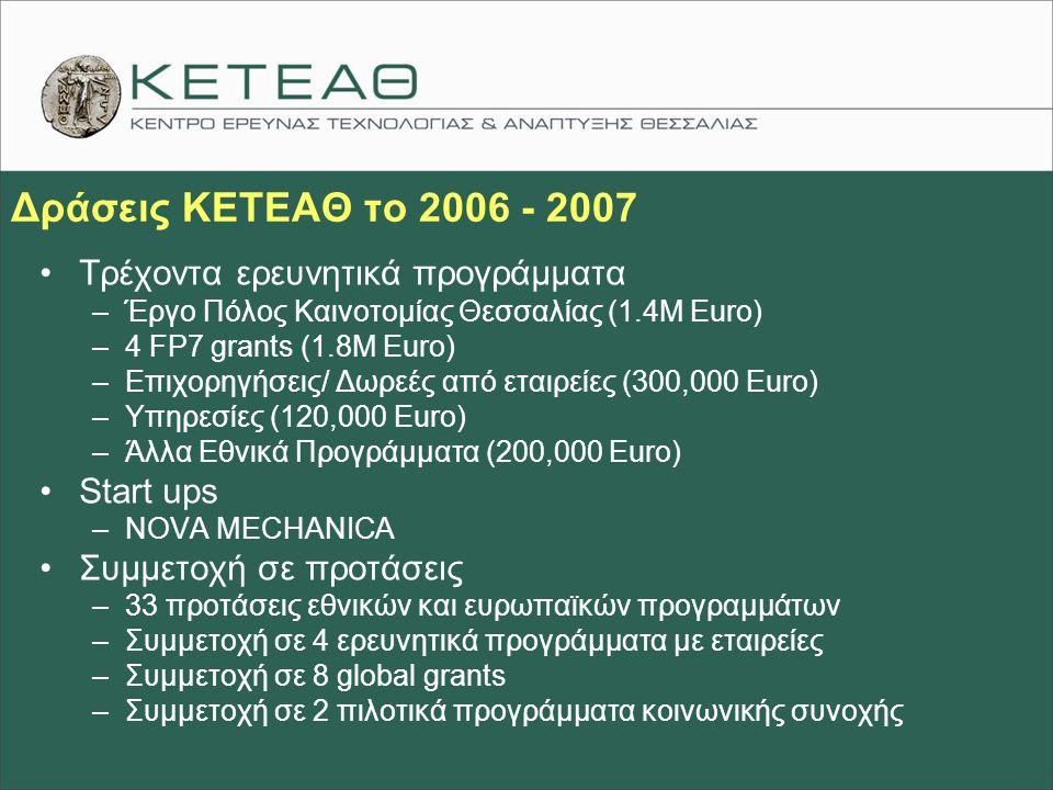 Δράσεις ΚΕΤΕΑΘ το 2006 - 2007 Τρέχοντα ερευνητικά προγράμματα –Έργο Πόλος Καινοτομίας Θεσσαλίας (1.4Μ Euro) –4 FP7 grants (1.8M Euro) –Επιχορηγήσεις/