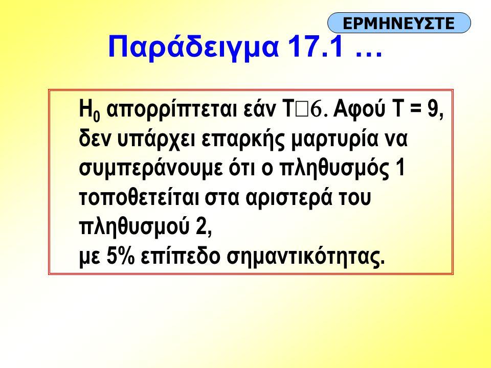 Παράδειγμα 17.1 … ΕΡΜΗΝΕΥΣΤΕ H 0 απορρίπτεται εάν T  Αφού T = 9, δεν υπάρχει επαρκής μαρτυρία να συμπεράνουμε ότι ο πληθυσμός 1 τοποθετείται στα α