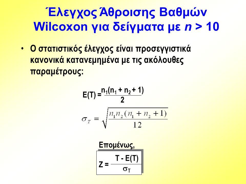 Έλεγχος Άθροισης Βαθμών Wilcoxon για δείγματα με n > 10 Ο στατιστικός έλεγχος είναι προσεγγιστικά κανονικά κατανεμημένα με τις ακόλουθες παραμέτρους: