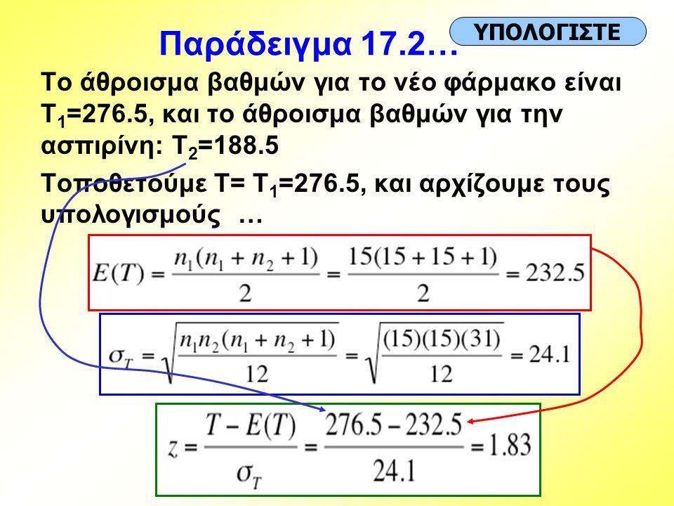 Παράδειγμα 17.2… Το άθροισμα βαθμών για το νέο φάρμακο είναι T 1 =276.5, και το άθροισμα βαθμών για την ασπιρίνη: T 2 =188.5 Τοποθετούμε T= T 1 =276.5