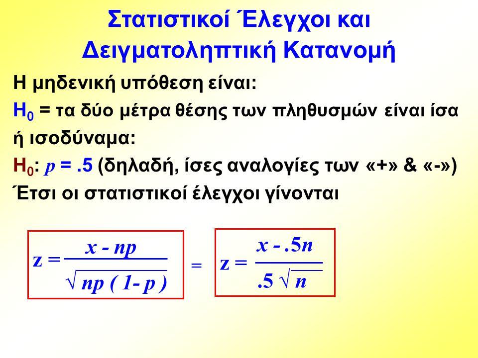 Η μηδενική υπόθεση είναι: H 0 = τα δύο μέτρα θέσης των πληθυσμών είναι ίσα ή ισοδύναμα: H 0 : p =.5 (δηλαδή, ίσες αναλογίες των «+» & «-») Έτσι οι στα
