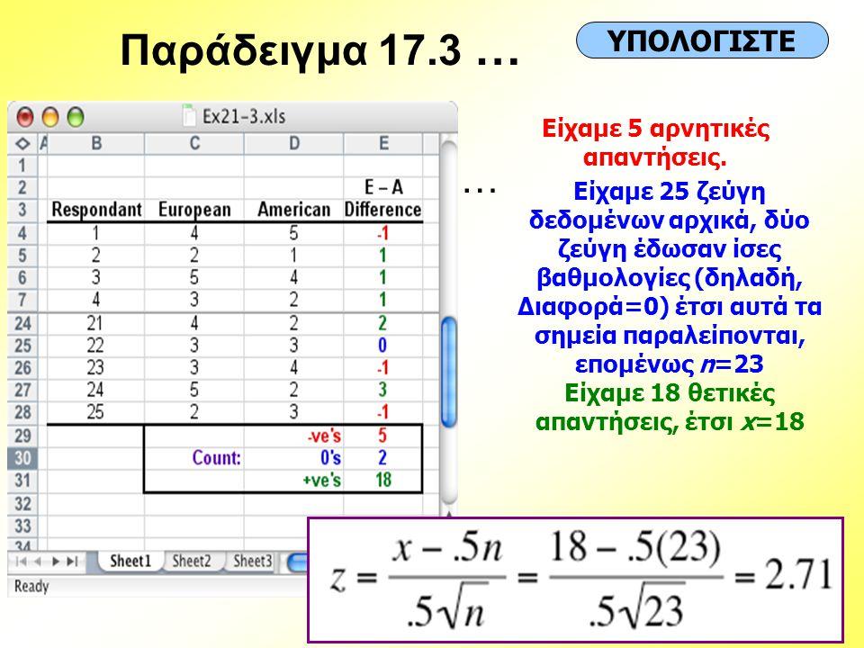 Παράδειγμα 17.3 … The data was analyzed… Είχαμε 25 ζεύγη δεδομένων αρχικά, δύο ζεύγη έδωσαν ίσες βαθμολογίες (δηλαδή, Διαφορά=0) έτσι αυτά τα σημεία π