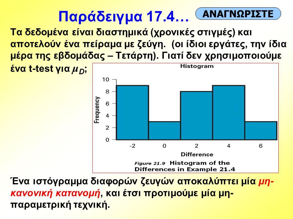 Παράδειγμα 17.4… Τα δεδομένα είναι διαστημικά (χρονικές στιγμές) και αποτελούν ένα πείραμα με ζεύγη. (οι ίδιοι εργάτες, την ίδια μέρα της εβδομάδας –
