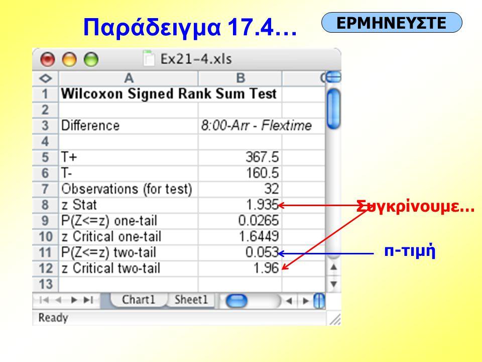 Παράδειγμα 17.4… ΕΡΜΗΝΕΥΣΤΕ Συγκρίνουμε… π-τιμή