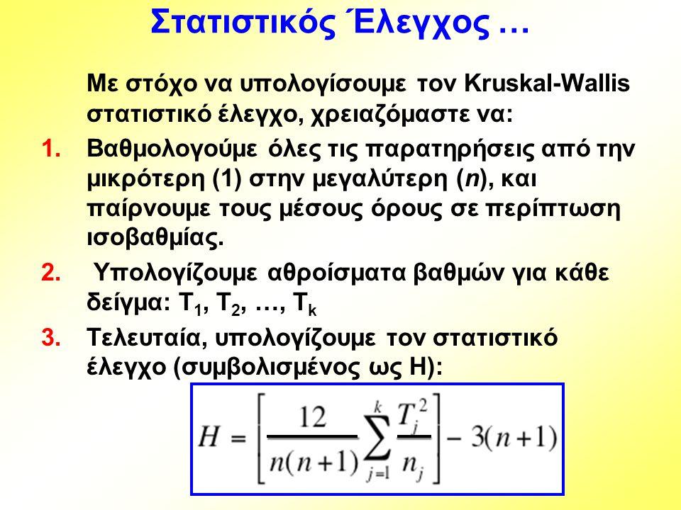 Στατιστικός Έλεγχος … Με στόχο να υπολογίσουμε τον Kruskal-Wallis στατιστικό έλεγχο, χρειαζόμαστε να: 1.Βαθμολογούμε όλες τις παρατηρήσεις από την μικ