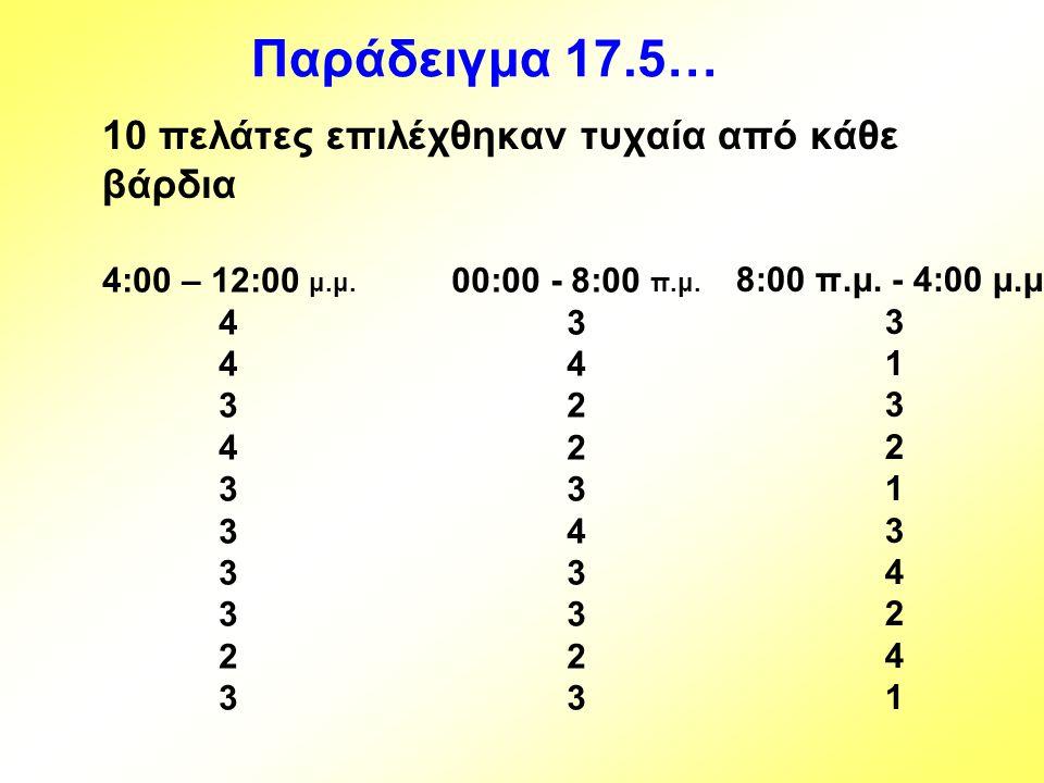 Παράδειγμα 17.5… 10 πελάτες επιλέχθηκαν τυχαία από κάθε βάρδια 4:00 – 12:00 μ.μ. 4 3 4 3 2 3 00:00 - 8:00 π.μ. 3 4 2 3 4 3 2 3 8:00 π.μ. - 4:00 μ.μ. 3