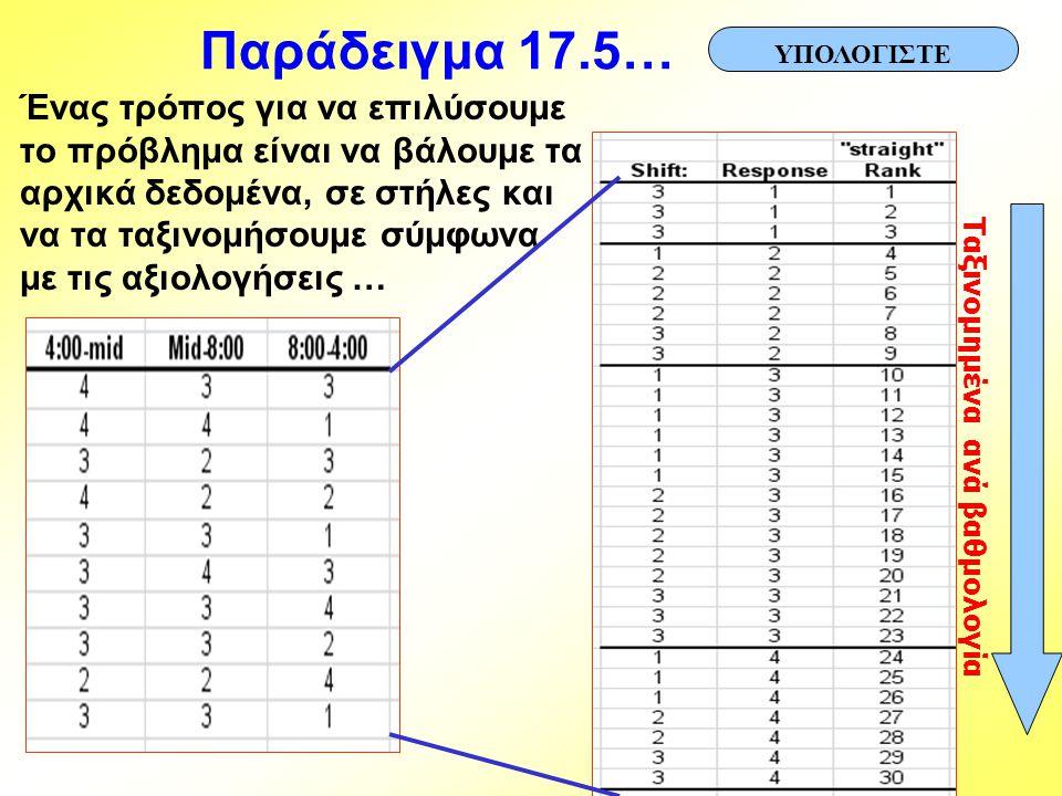 Παράδειγμα 17.5… Ένας τρόπος για να επιλύσουμε το πρόβλημα είναι να βάλουμε τα αρχικά δεδομένα, σε στήλες και να τα ταξινομήσουμε σύμφωνα με τις αξιολ