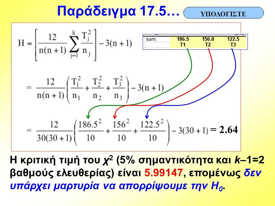 Παράδειγμα 17.5… ΥΠΟΛΟΓΙΣΤΕ Η κριτική τιμή του χ 2 (5% σημαντικότητα και k–1=2 βαθμούς ελευθερίας) είναι 5.99147, επομένως δεν υπάρχει μαρτυρία να απο