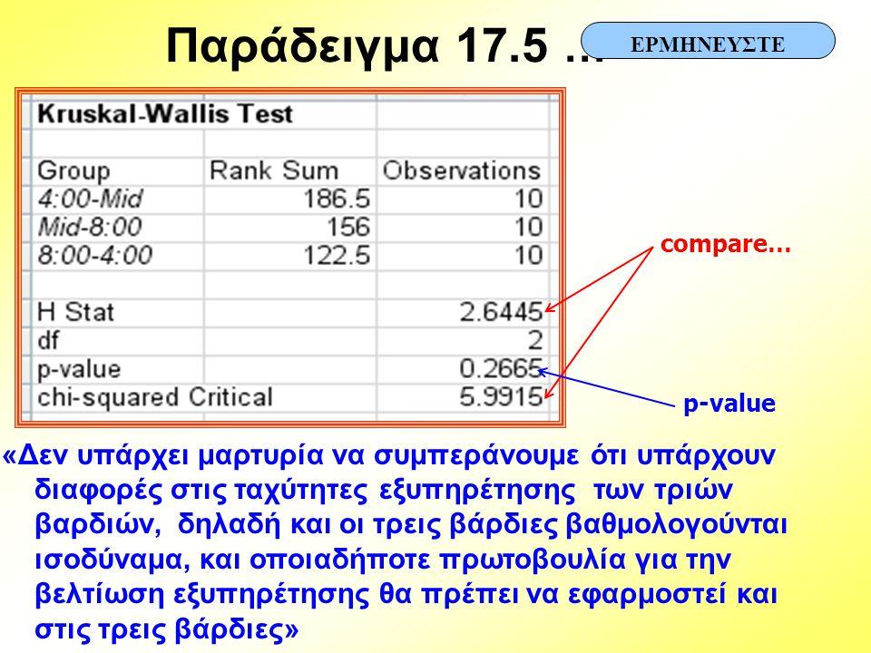 Παράδειγμα 17.5 … «Δεν υπάρχει μαρτυρία να συμπεράνουμε ότι υπάρχουν διαφορές στις ταχύτητες εξυπηρέτησης των τριών βαρδιών, δηλαδή και οι τρεις βάρδι