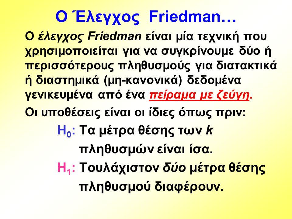Ο Έλεγχος Friedman… Ο έλεγχος Friedman είναι μία τεχνική που χρησιμοποιείται για να συγκρίνουμε δύο ή περισσότερους πληθυσμούς για διατακτικά ή διαστη
