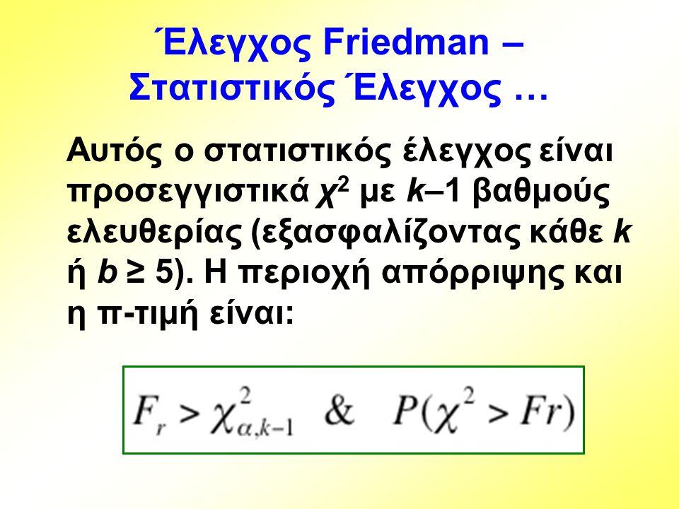 Έλεγχος Friedman – Στατιστικός Έλεγχος … Αυτός ο στατιστικός έλεγχος είναι προσεγγιστικά χ 2 με k–1 βαθμούς ελευθερίας (εξασφαλίζοντας κάθε k ή b ≥ 5)