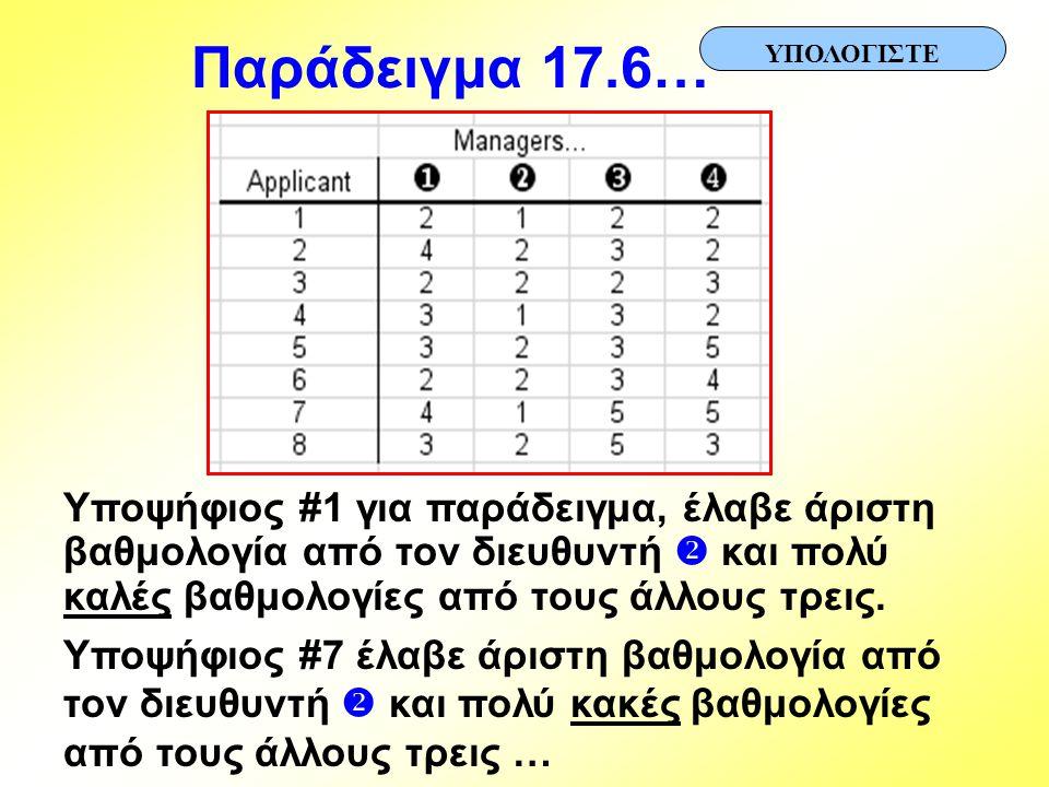 Παράδειγμα 17.6… Υποψήφιος #1 για παράδειγμα, έλαβε άριστη βαθμολογία από τον διευθυντή  και πολύ καλές βαθμολογίες από τους άλλους τρεις. Υποψήφιος