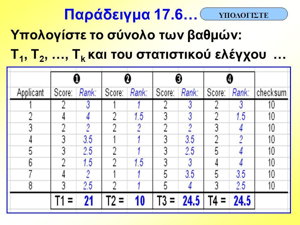 Παράδειγμα 17.6… Υπολογίστε το σύνολο των βαθμών: T 1, T 2, …, T k και του στατιστικού ελέγχου … ΥΠΟΛΟΓΙΣΤΕ