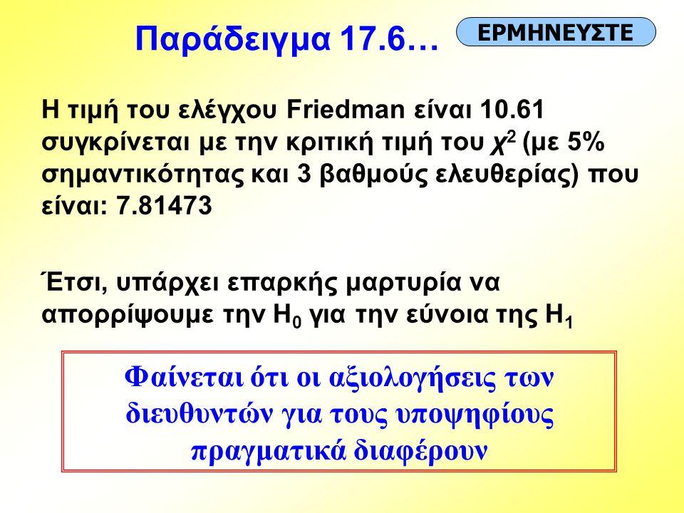 Παράδειγμα 17.6… Η τιμή του ελέγχου Friedman είναι 10.61 συγκρίνεται με την κριτική τιμή του χ 2 (με 5% σημαντικότητας και 3 βαθμούς ελευθερίας) που ε