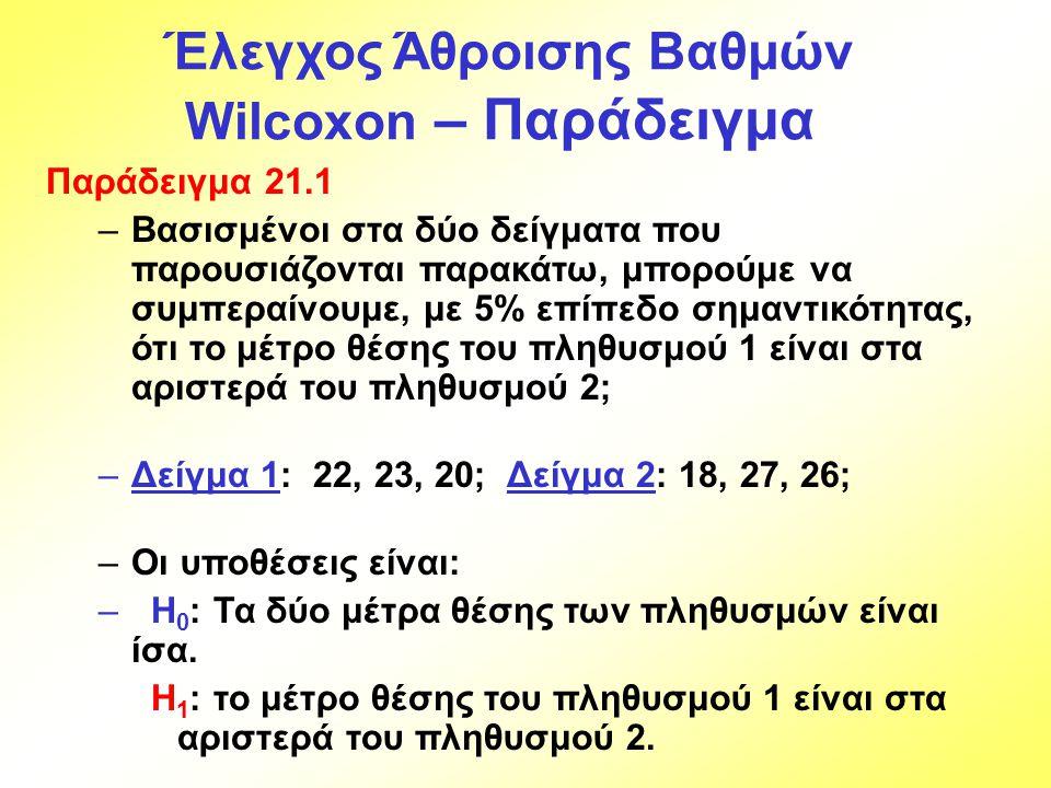 Έλεγχος Άθροισης Βαθμών Wilcoxon – Παράδειγμα Παράδειγμα 21.1 –Βασισμένοι στα δύο δείγματα που παρουσιάζονται παρακάτω, μπορούμε να συμπεραίνουμε, με