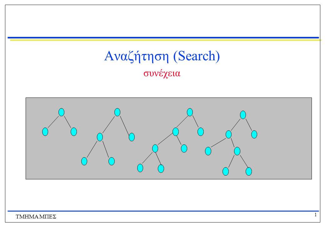 22 ΤΜΗΜΑ ΜΠΕΣ Το 8-puzzle Επίσημη περιγραφή:  Καταστάσεις  Η κάθε κατάσταση περιγράφεται προσδιορίζοντας την τοποθεσία κάθε αριθμού καθώς και του κενού  Ενέργειες  Το κενό μετακινείται Π (πάνω), Κ (κάτω), Δ (δεξιά), Α (αριστερά)  Κατάσταση Στόχου  Το κενό στη μέση, οι αριθμοί σε διάταξη σύμφωνα με τους δείκτες του ρολογιού  Κόστος Μονοπατιού  Το μήκος του μονοπατιού, δηλ.