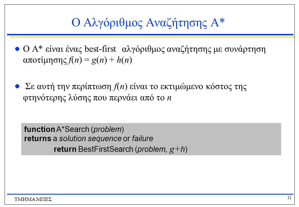 11 ΤΜΗΜΑ ΜΠΕΣ Ο Αλγόριθμος Αναζήτησης Α* Ο Α* είναι ένας best-first αλγόριθμος αναζήτησης με συνάρτηση αποτίμησης f(n) = g(n) + h(n) Σε αυτή την περίπ