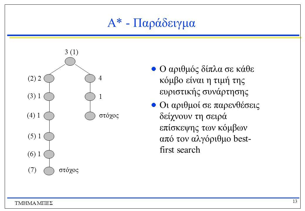 13 ΤΜΗΜΑ ΜΠΕΣ Α* - Παράδειγμα Ο αριθμός δίπλα σε κάθε κόμβο είναι η τιμή της ευριστικής συνάρτησης Οι αριθμοί σε παρενθέσεις δείχνουν τη σειρά επίσκεψ