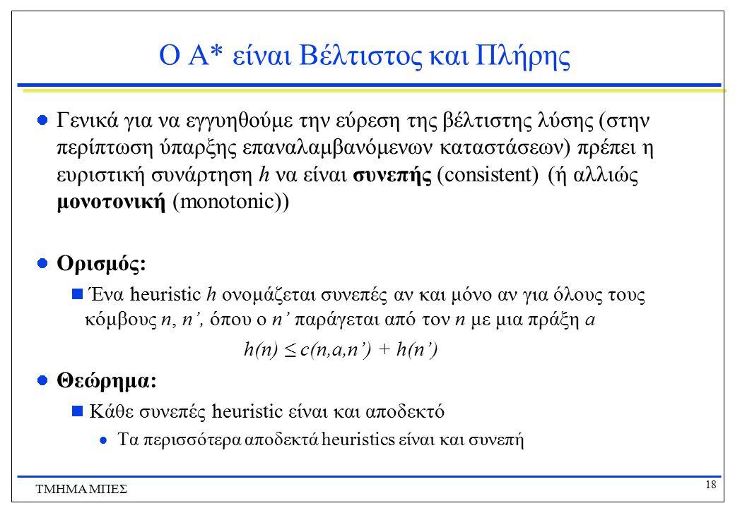 18 ΤΜΗΜΑ ΜΠΕΣ Ο Α* είναι Βέλτιστος και Πλήρης Γενικά για να εγγυηθούμε την εύρεση της βέλτιστης λύσης (στην περίπτωση ύπαρξης επαναλαμβανόμενων καταστ