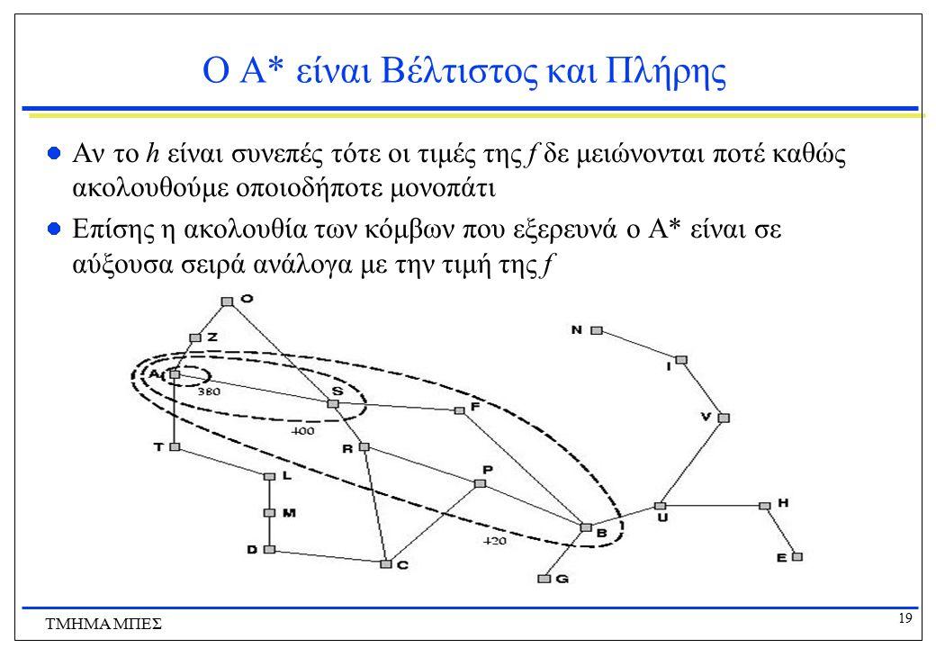 19 ΤΜΗΜΑ ΜΠΕΣ Ο Α* είναι Βέλτιστος και Πλήρης Αν το h είναι συνεπές τότε οι τιμές της f δε μειώνονται ποτέ καθώς ακολουθούμε οποιοδήποτε μονοπάτι Επίσ