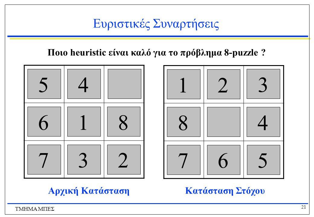21 ΤΜΗΜΑ ΜΠΕΣ Ευριστικές Συναρτήσεις 5 4 6 1 8 7 3 2 1 2 8 4 7 6 5 3 Αρχική ΚατάστασηΚατάσταση Στόχου Ποιο heuristic είναι καλό για το πρόβλημα 8-puzz