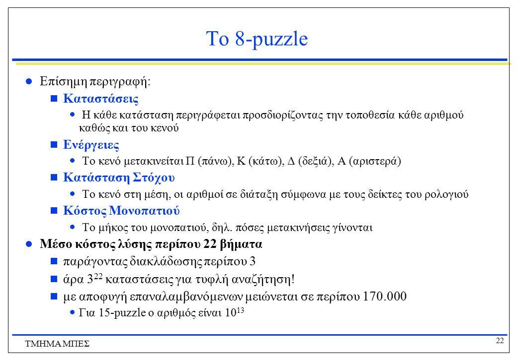 22 ΤΜΗΜΑ ΜΠΕΣ Το 8-puzzle Επίσημη περιγραφή:  Καταστάσεις  Η κάθε κατάσταση περιγράφεται προσδιορίζοντας την τοποθεσία κάθε αριθμού καθώς και του κε