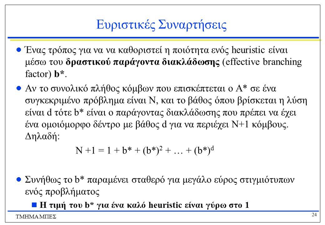 24 ΤΜΗΜΑ ΜΠΕΣ Ευριστικές Συναρτήσεις Ένας τρόπος για να να καθοριστεί η ποιότητα ενός heuristic είναι μέσω του δραστικού παράγοντα διακλάδωσης (effect