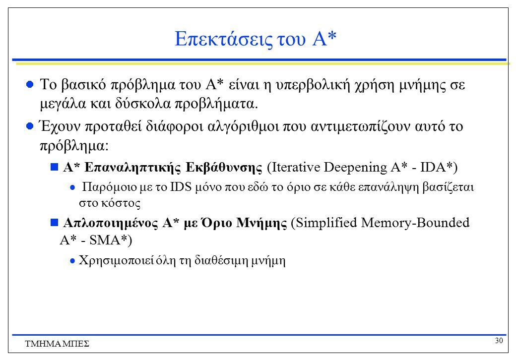 30 ΤΜΗΜΑ ΜΠΕΣ Επεκτάσεις του Α* Το βασικό πρόβλημα του Α* είναι η υπερβολική χρήση μνήμης σε μεγάλα και δύσκολα προβλήματα. Έχουν προταθεί διάφοροι αλ