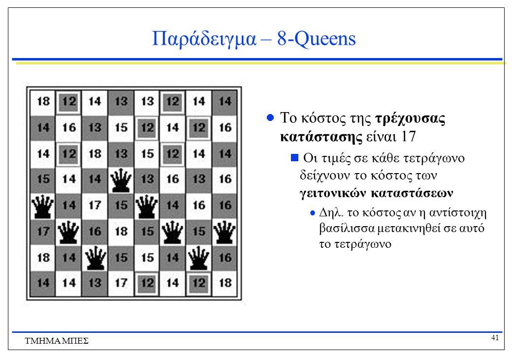 41 ΤΜΗΜΑ ΜΠΕΣ Παράδειγμα – 8-Queens Το κόστος της τρέχουσας κατάστασης είναι 17  Οι τιμές σε κάθε τετράγωνο δείχνουν το κόστος των γειτονικών καταστά