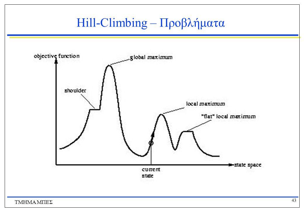43 ΤΜΗΜΑ ΜΠΕΣ Hill-Climbing – Προβλήματα