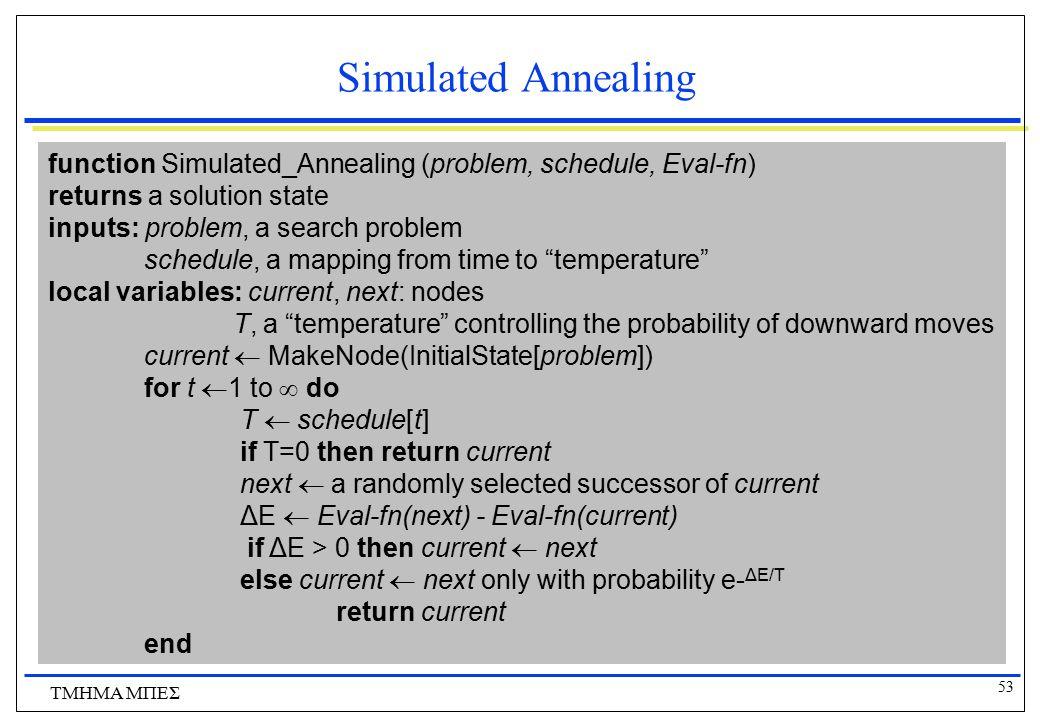 53 ΤΜΗΜΑ ΜΠΕΣ Simulated Annealing function Simulated_Annealing (problem, schedule, Eval-fn) returns a solution state inputs: problem, a search problem