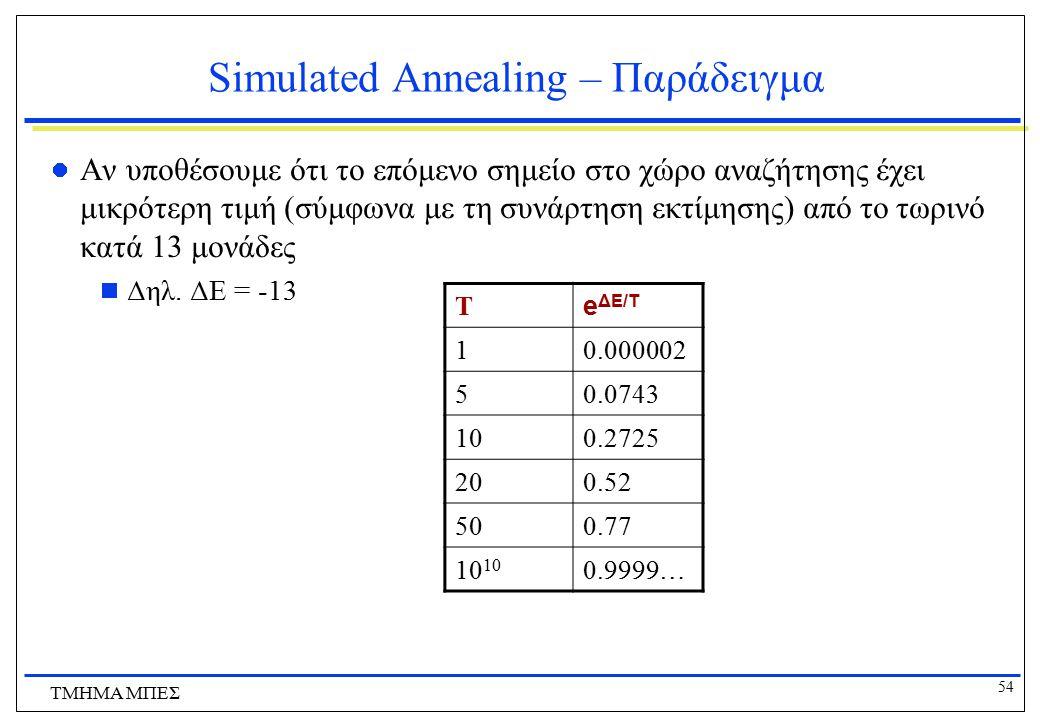 54 ΤΜΗΜΑ ΜΠΕΣ Simulated Annealing – Παράδειγμα Αν υποθέσουμε ότι το επόμενο σημείο στο χώρο αναζήτησης έχει μικρότερη τιμή (σύμφωνα με τη συνάρτηση εκ