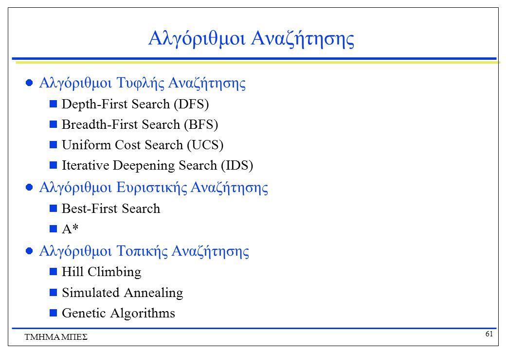 61 ΤΜΗΜΑ ΜΠΕΣ Αλγόριθμοι Αναζήτησης Αλγόριθμοι Τυφλής Αναζήτησης  Depth-First Search (DFS)  Breadth-First Search (BFS)  Uniform Cost Search (UCS) 