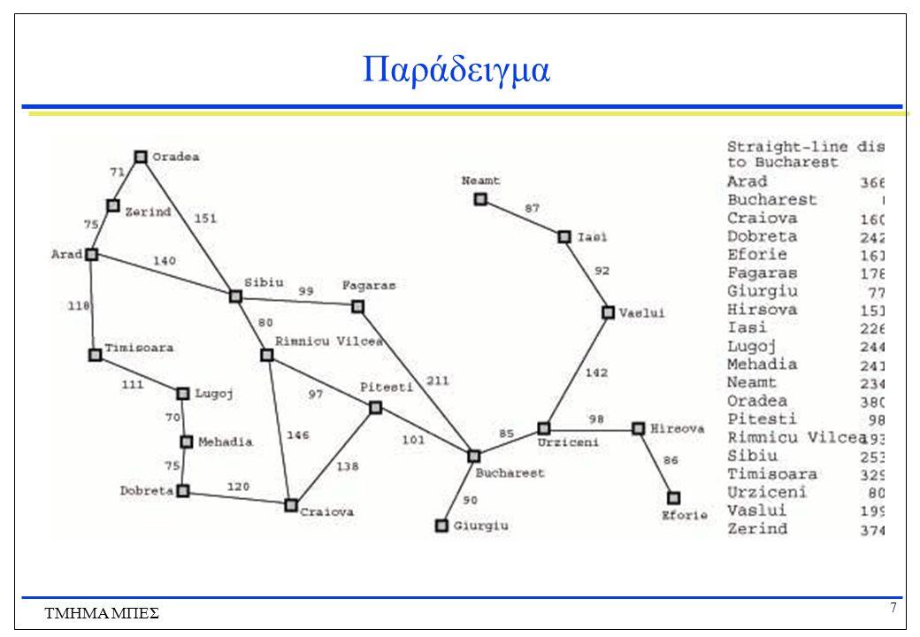 58 ΤΜΗΜΑ ΜΠΕΣ Γενετικοί Αλγόριθμοι