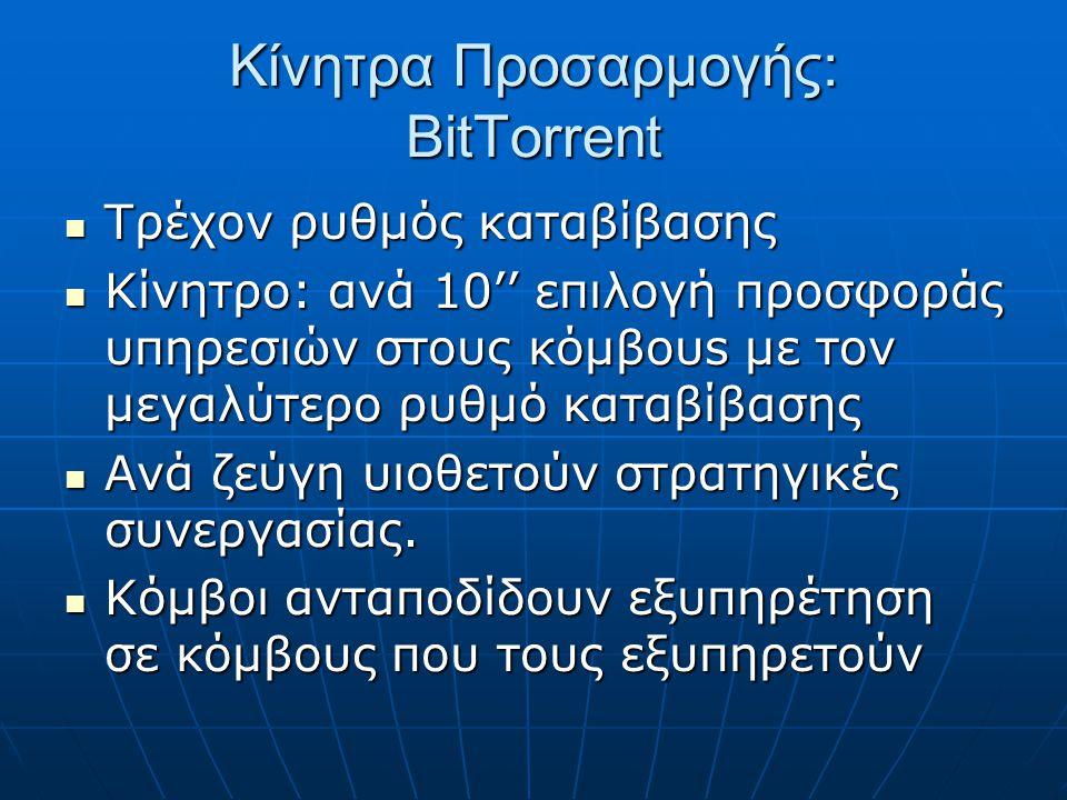 Κίνητρα Προσαρμογής: BitTorrent Τρέχον ρυθμός καταβίβασης Τρέχον ρυθμός καταβίβασης Κίνητρο: ανά 10'' επιλογή προσφοράς υπηρεσιών στους κόμβουs με τον μεγαλύτερο ρυθμό καταβίβασης Κίνητρο: ανά 10'' επιλογή προσφοράς υπηρεσιών στους κόμβουs με τον μεγαλύτερο ρυθμό καταβίβασης Ανά ζεύγη υιοθετούν στρατηγικές συνεργασίας.