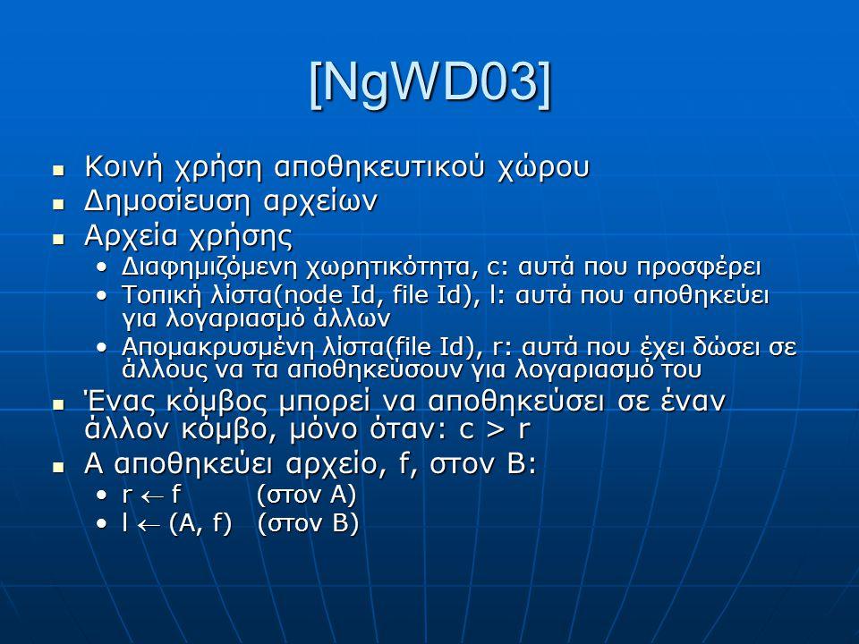 [NgWD03] Κοινή χρήση αποθηκευτικού χώρου Κοινή χρήση αποθηκευτικού χώρου Δημοσίευση αρχείων Δημοσίευση αρχείων Αρχεία χρήσης Αρχεία χρήσης Διαφημιζόμενη χωρητικότητα, c: αυτά που προσφέρειΔιαφημιζόμενη χωρητικότητα, c: αυτά που προσφέρει Τοπική λίστα(node Id, file Id), l: αυτά που αποθηκεύει για λογαριασμό άλλωνΤοπική λίστα(node Id, file Id), l: αυτά που αποθηκεύει για λογαριασμό άλλων Απομακρυσμένη λίστα(file Id), r: αυτά που έχει δώσει σε άλλους να τα αποθηκεύσουν για λογαριασμό τουΑπομακρυσμένη λίστα(file Id), r: αυτά που έχει δώσει σε άλλους να τα αποθηκεύσουν για λογαριασμό του Ένας κόμβος μπορεί να αποθηκεύσει σε έναν άλλον κόμβο, μόνο όταν: c > r Ένας κόμβος μπορεί να αποθηκεύσει σε έναν άλλον κόμβο, μόνο όταν: c > r Α αποθηκεύει αρχείο, f, στον B: Α αποθηκεύει αρχείο, f, στον B: r  f (στον Α)r  f (στον Α) l  (Α, f) (στον Β)l  (Α, f) (στον Β)