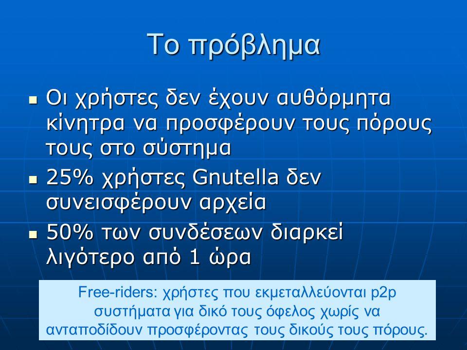Το πρόβλημα Οι χρήστες δεν έχουν αυθόρμητα κίνητρα να προσφέρουν τους πόρους τους στο σύστημα Οι χρήστες δεν έχουν αυθόρμητα κίνητρα να προσφέρουν τους πόρους τους στο σύστημα 25% χρήστες Gnutella δεν συνεισφέρουν αρχεία 25% χρήστες Gnutella δεν συνεισφέρουν αρχεία 50% των συνδέσεων διαρκεί λιγότερο από 1 ώρα 50% των συνδέσεων διαρκεί λιγότερο από 1 ώρα Free-riders: χρήστες που εκμεταλλεύονται p2p συστήματα για δικό τους όφελος χωρίς να ανταποδίδουν προσφέροντας τους δικούς τους πόρους.