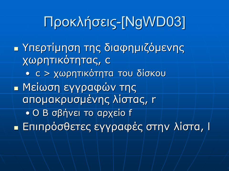 Προκλήσεις-[NgWD03] Υπερτίμηση της διαφημιζόμενης χωρητικότητας, c Υπερτίμηση της διαφημιζόμενης χωρητικότητας, c c > χωρητικότητα του δίσκου c > χωρητικότητα του δίσκου Μείωση εγγραφών της απομακρυσμένης λίστας, r Μείωση εγγραφών της απομακρυσμένης λίστας, r Ο Β σβήνει το αρχείο fΟ Β σβήνει το αρχείο f Επιπρόσθετες εγγραφές στην λίστα, l Επιπρόσθετες εγγραφές στην λίστα, l